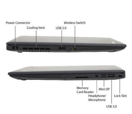 Lenovo Thinkpad X1 Carbon Gen 3